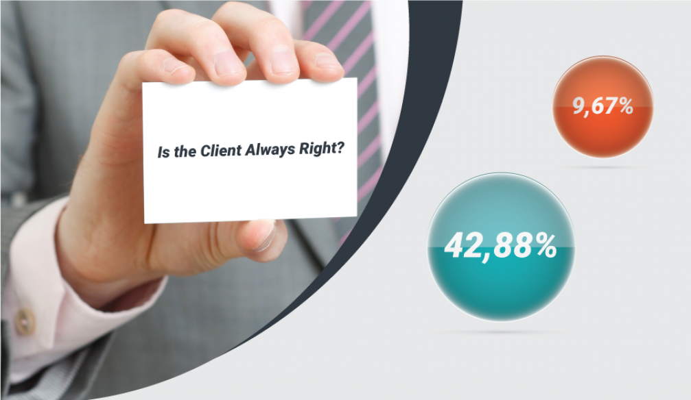 Is the Client Always Right?