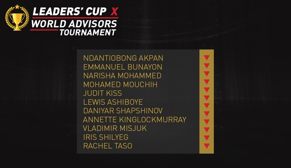 Have 12 Participants Lost Their Chance in Leaders' Cup X?