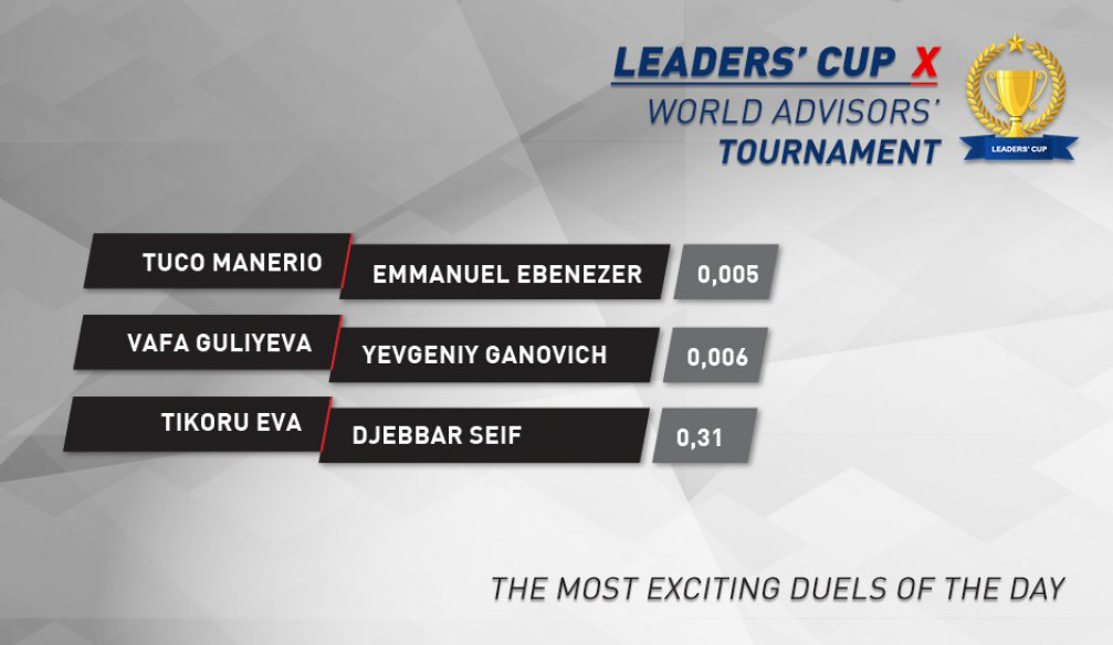 The Most Exciting Duels of the Day at Leaders' Cup X