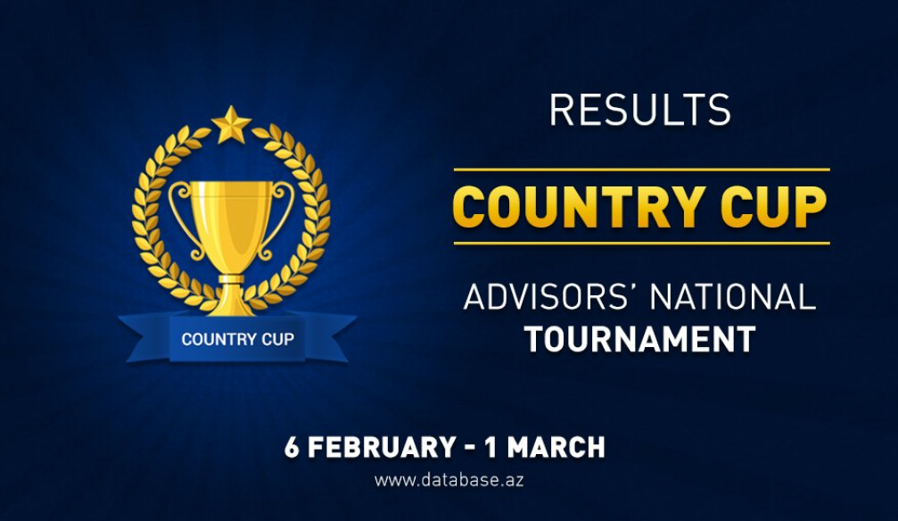February Country Cup Results (updated)
