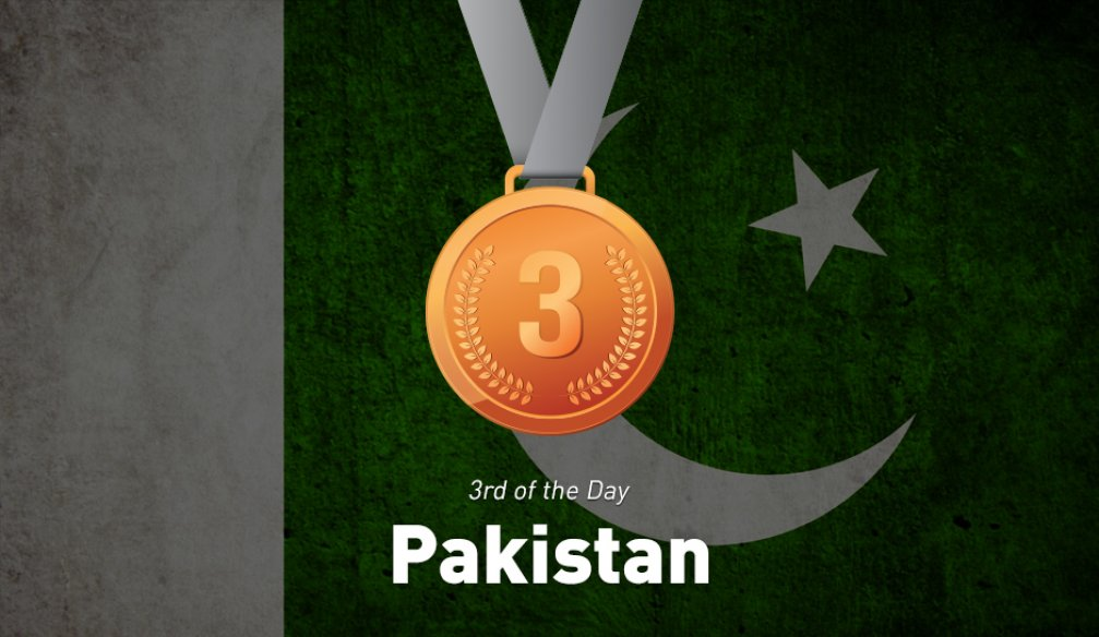 "Pakistan Celebrates Being 3rd in ""Country Ratings"""