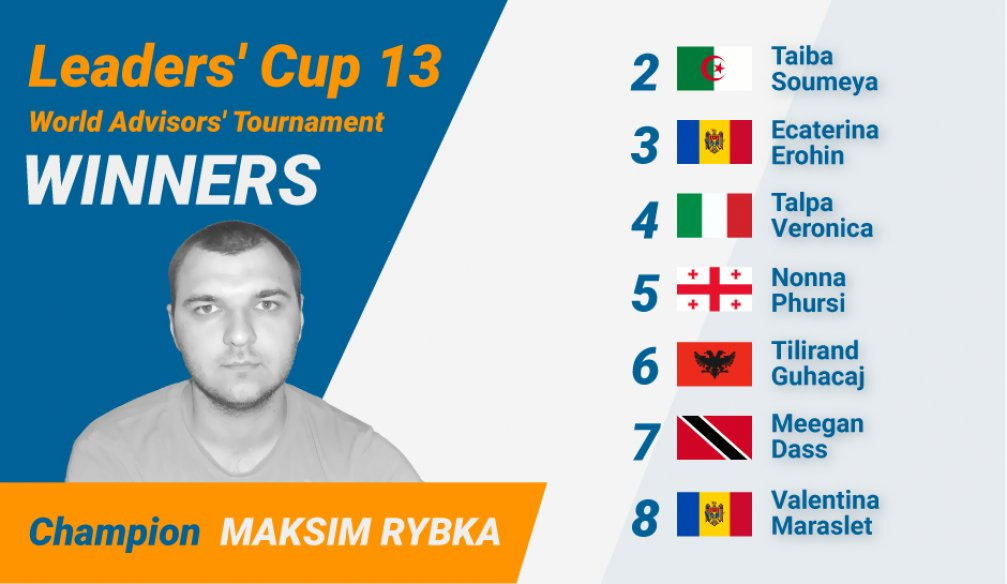 Leaders' Cup 13 Results