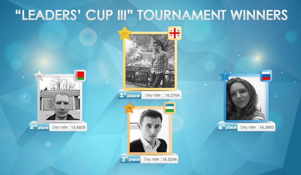 """Leaders' Cup III"" Results"