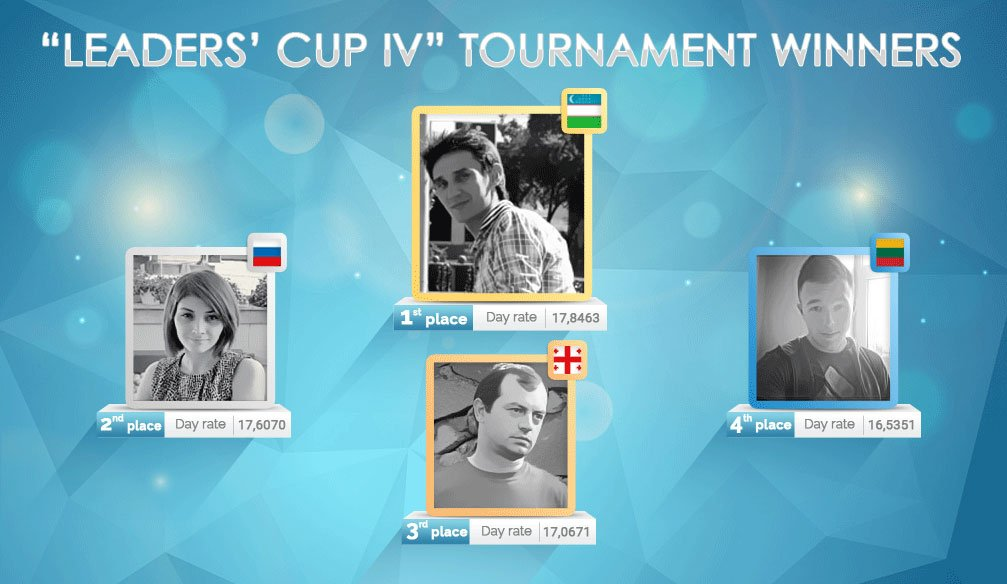"""Leaders' Cup IV"" results"