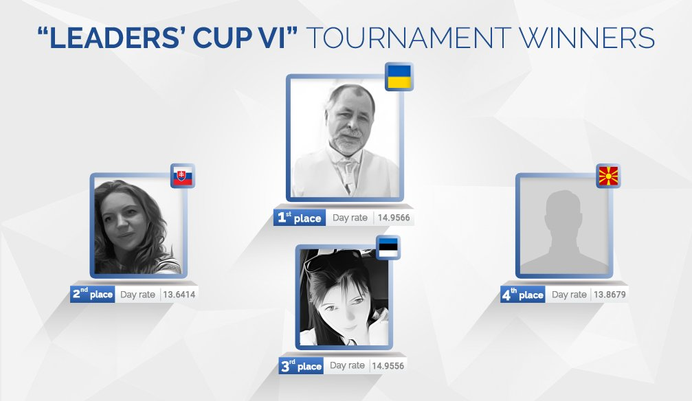 """Leaders' Cup VI"" Results"