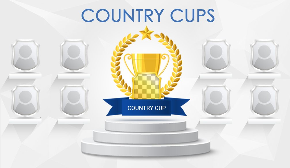Round 3 in Country Cups Tournament