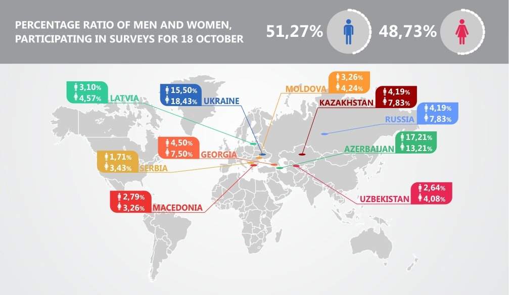 Gender Ratio – INFOGRAPHICS
