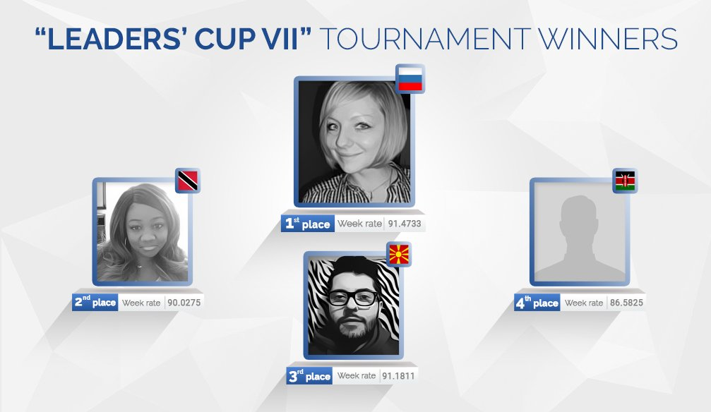 """Leaders' Cup VII"" Tournament Results"