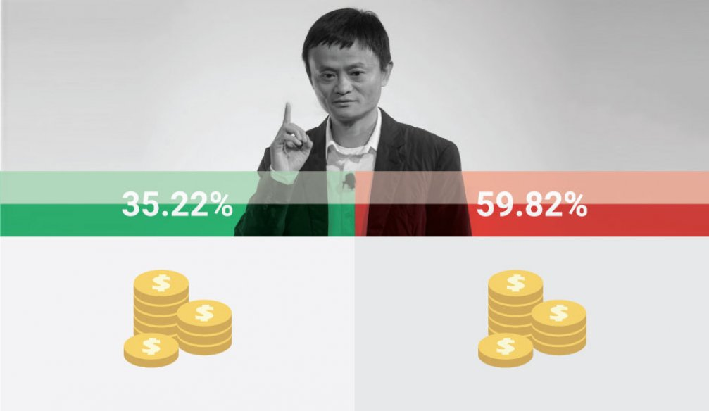 "Jack Ma: ""Their Whole Life Is About Waiting"""