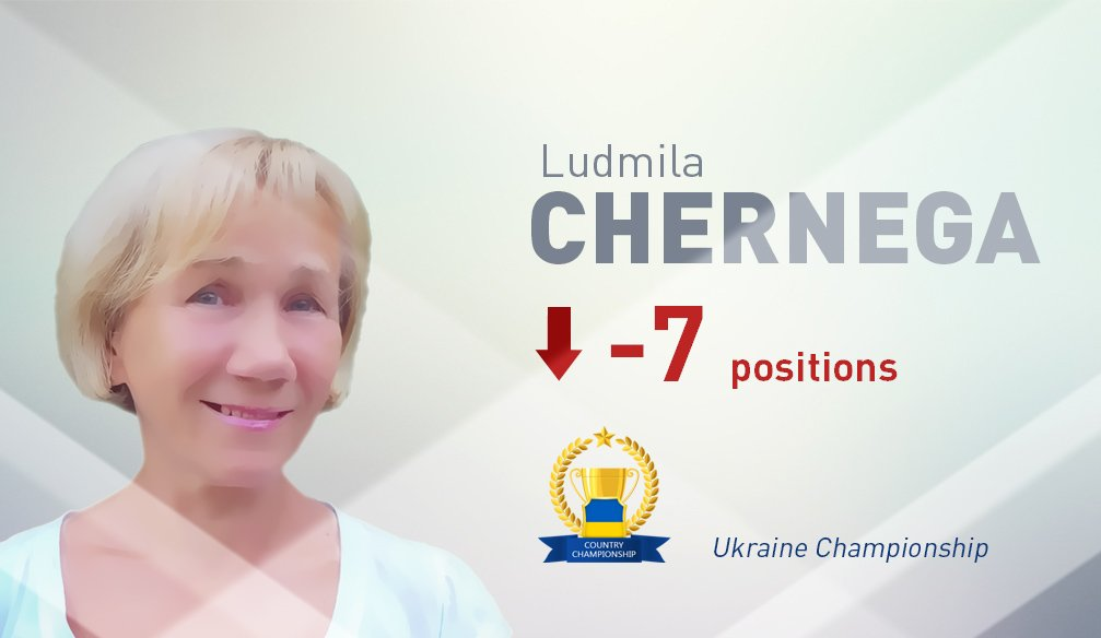 Ludmila Chernega: Seven Positions Down and Leadership Lost in One Day